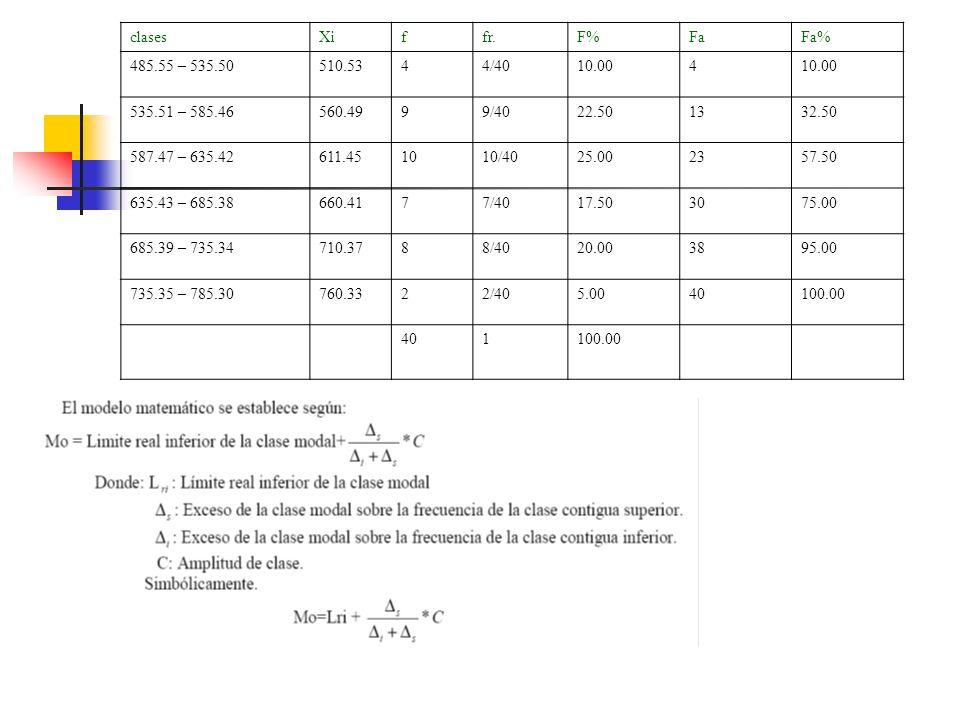 clases Xi. f. fr. F% Fa. Fa% 485.55 – 535.50. 510.53. 4. 4/40. 10.00. 535.51 – 585.46. 560.49.