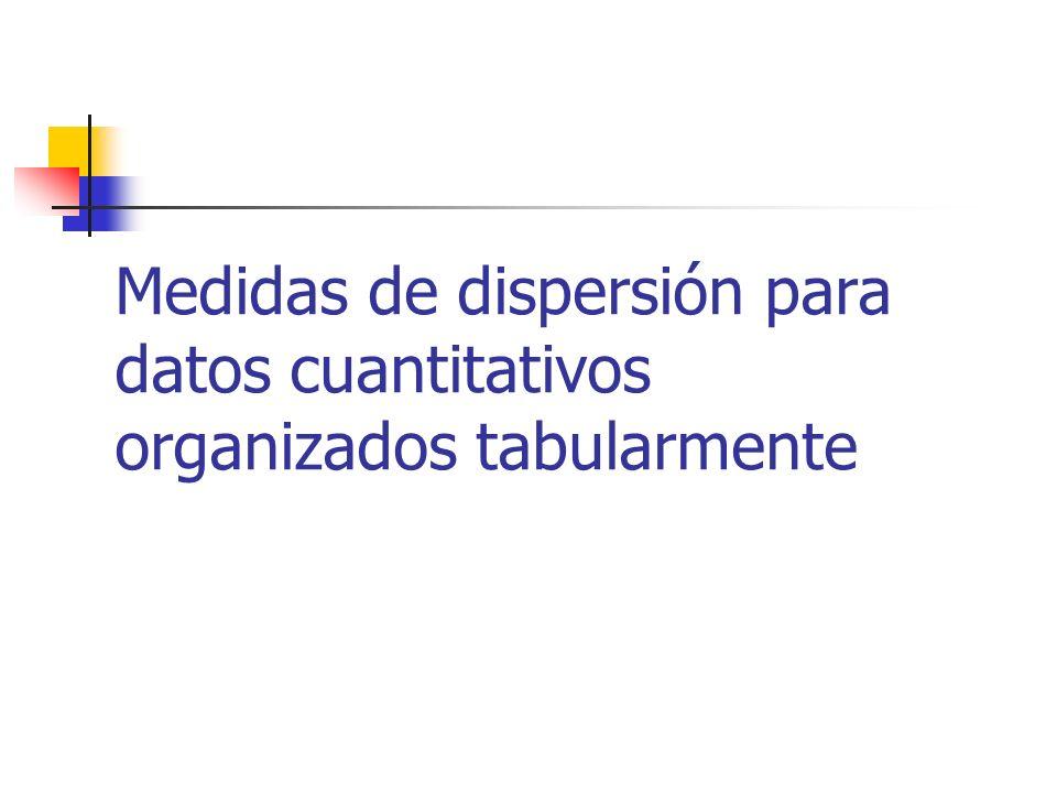 Medidas de dispersión para datos cuantitativos organizados tabularmente