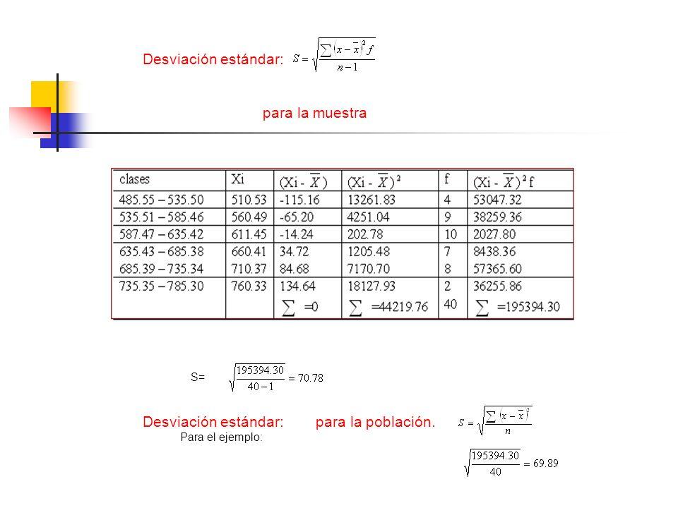 Desviación estándar: para la muestra Desviación estándar: