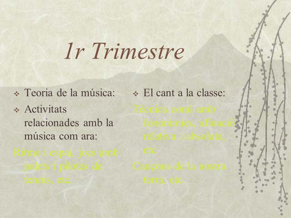 1r Trimestre Teoria de la música: