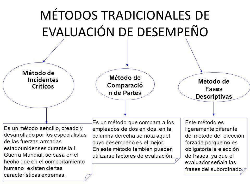 MÉTODOS TRADICIONALES DE EVALUACIÓN DE DESEMPEÑO
