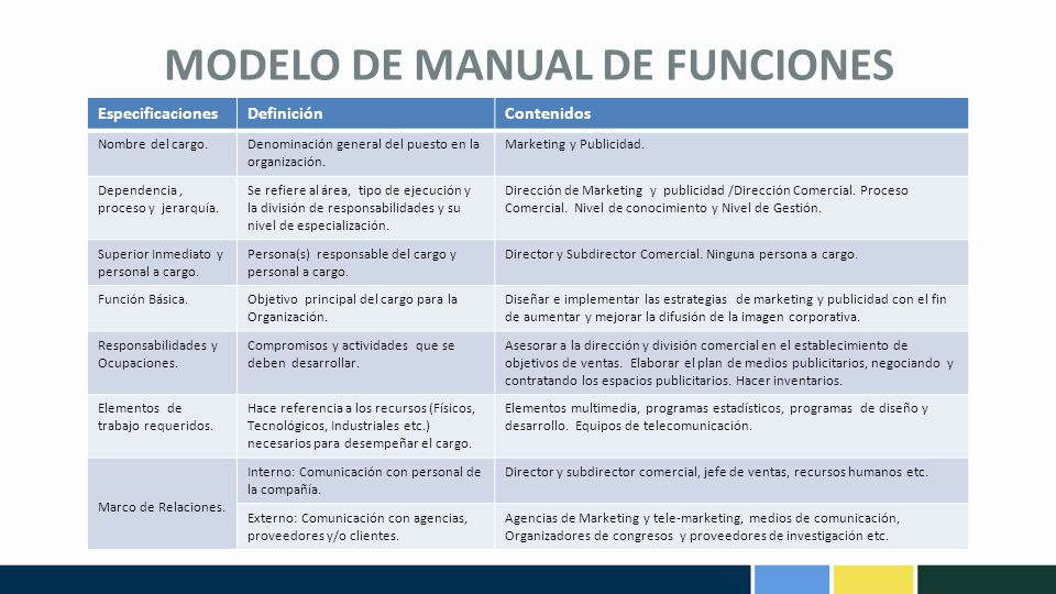Manual de procedimientos de anatomia patologica imss logo for Manual de procedimientos de una empresa de alimentos