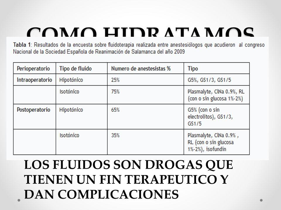 COMO HIDRATAMOS LOS FLUIDOS SON DROGAS QUE TIENEN UN FIN TERAPEUTICO Y DAN COMPLICACIONES