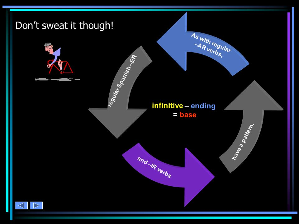 Don't sweat it though! infinitive – ending = base As with regular
