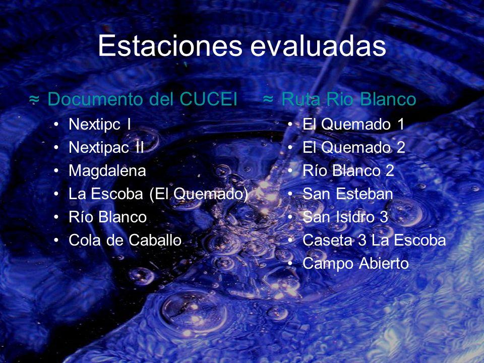 Estaciones evaluadas Documento del CUCEI Ruta Rio Blanco Nextipc I