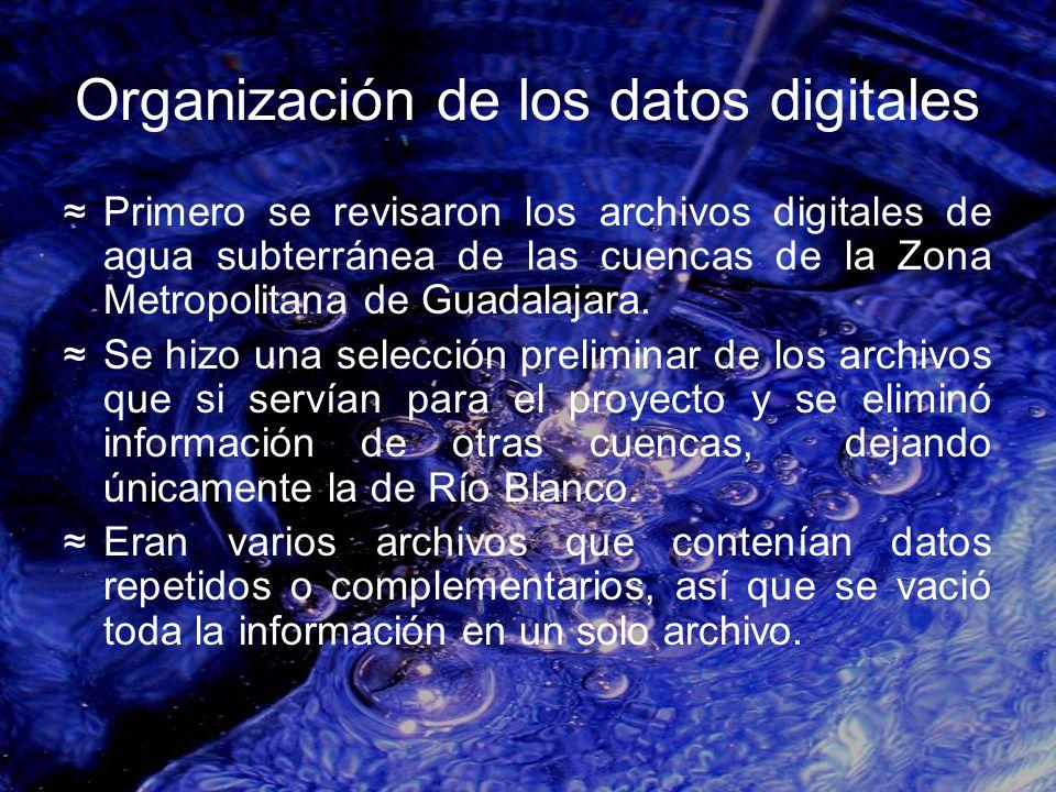 Organización de los datos digitales