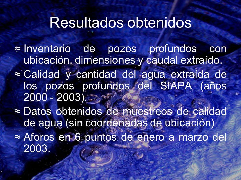 Resultados obtenidos Inventario de pozos profundos con ubicación, dimensiones y caudal extraído.