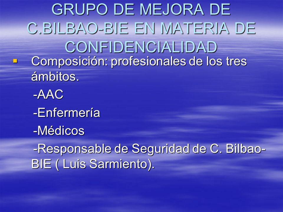 GRUPO DE MEJORA DE C.BILBAO-BIE EN MATERIA DE CONFIDENCIALIDAD