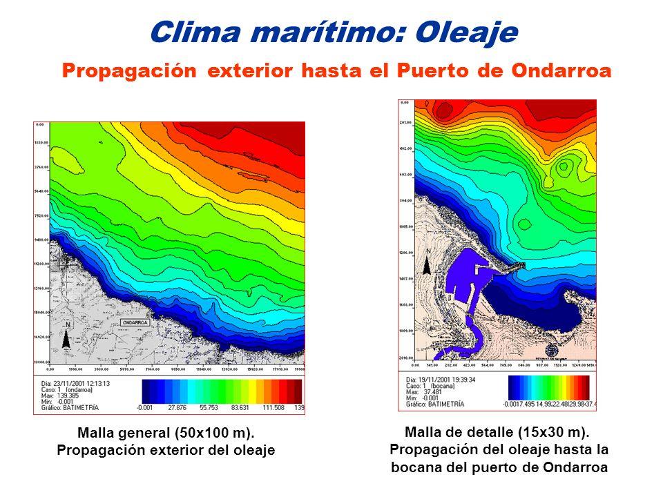 Clima marítimo: Oleaje Propagación exterior hasta el Puerto de Ondarroa