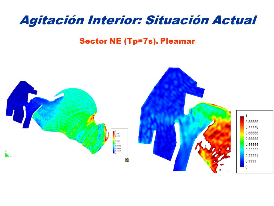 Agitación Interior: Situación Actual Sector NE (Tp=7s). Pleamar