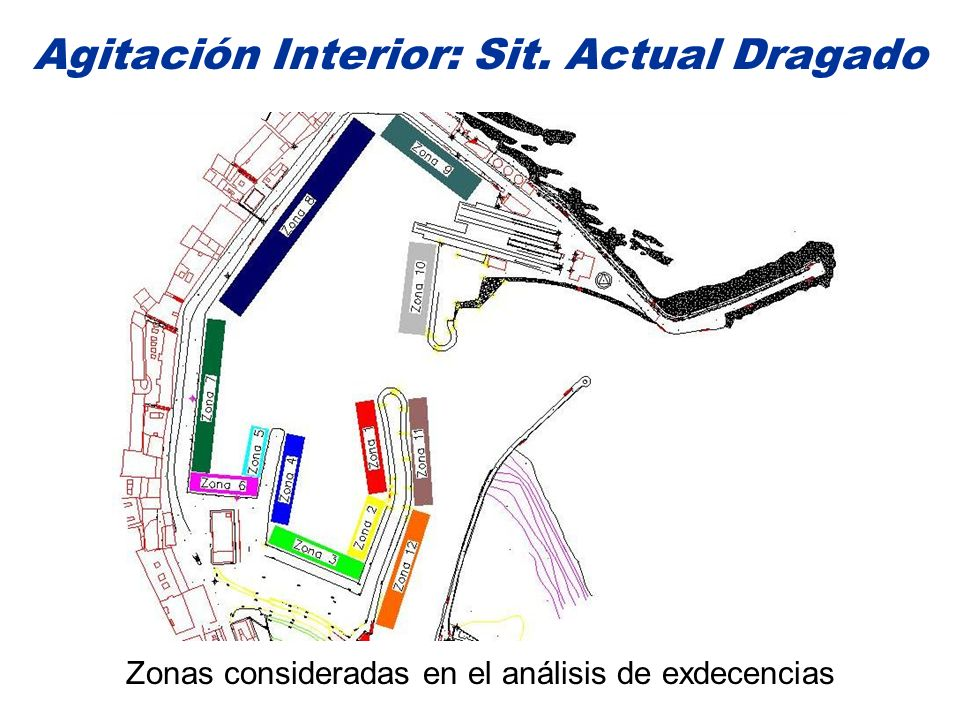 Agitación Interior: Sit. Actual Dragado