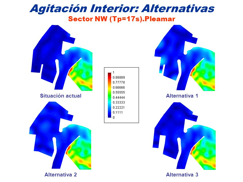 Agitación Interior: Alternativas Sector NW (Tp=17s).Pleamar