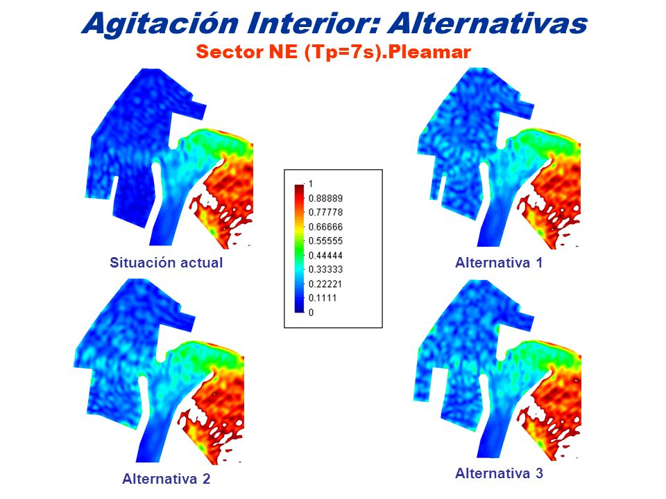 Agitación Interior: Alternativas Sector NE (Tp=7s).Pleamar