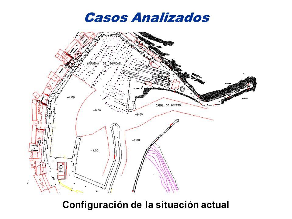 Configuración de la situación actual