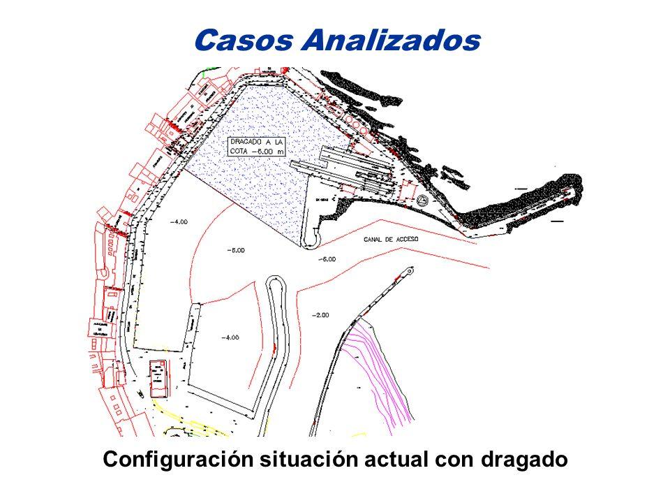 Configuración situación actual con dragado