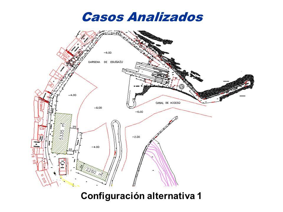 Configuración alternativa 1