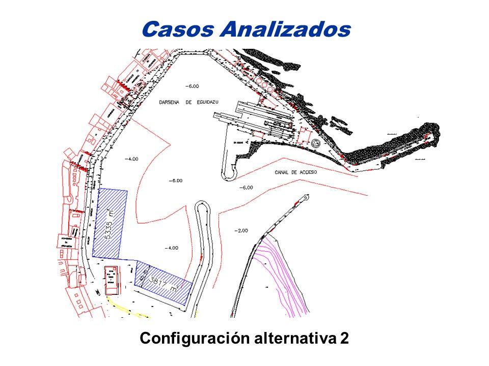 Configuración alternativa 2