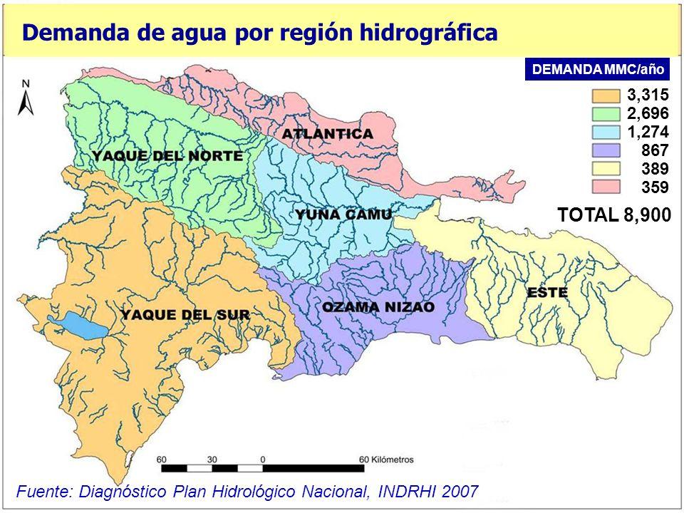 Demanda de agua por región hidrográfica