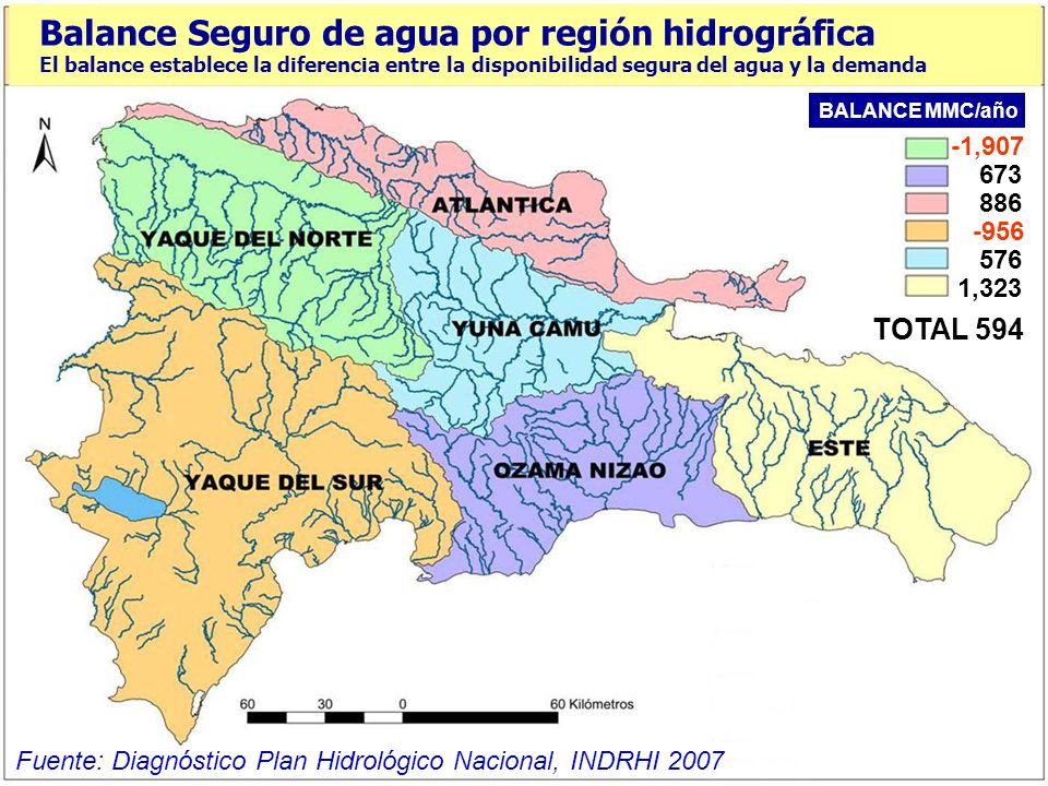 Balance Seguro de agua por región hidrográfica El balance establece la diferencia entre la disponibilidad segura del agua y la demanda