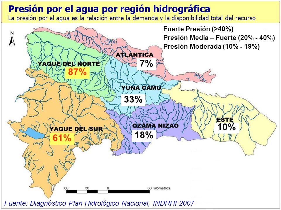 Presión por el agua por región hidrográfica La presión por el agua es la relación entre la demanda y la disponibilidad total del recurso