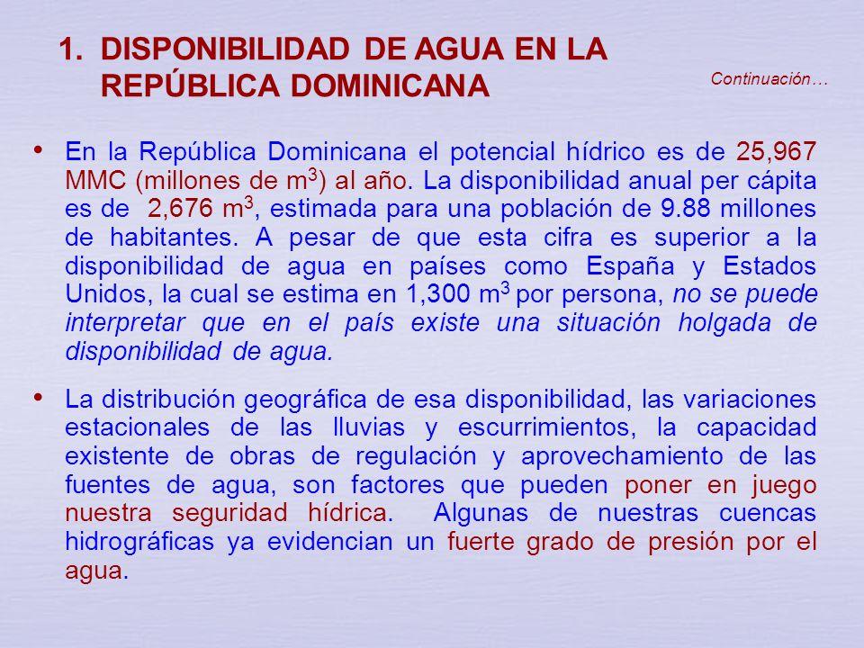 DISPONIBILIDAD DE AGUA EN LA REPÚBLICA DOMINICANA