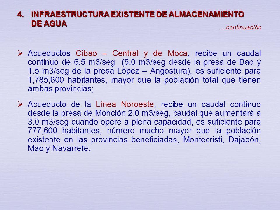 4. INFRAESTRUCTURA EXISTENTE DE ALMACENAMIENTO DE AGUA