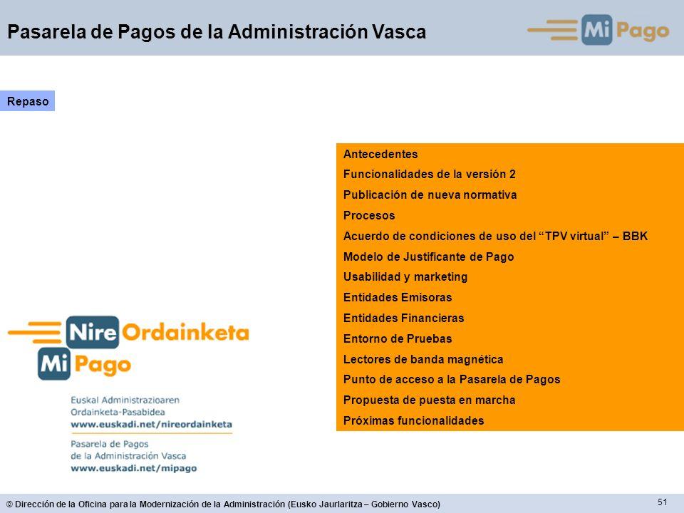 Repaso Antecedentes. Funcionalidades de la versión 2. Publicación de nueva normativa. Procesos.
