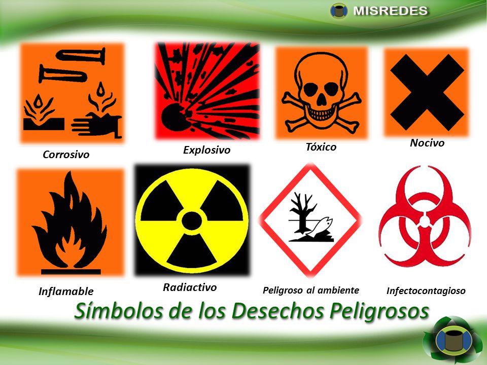 Simbolos Peligrosos