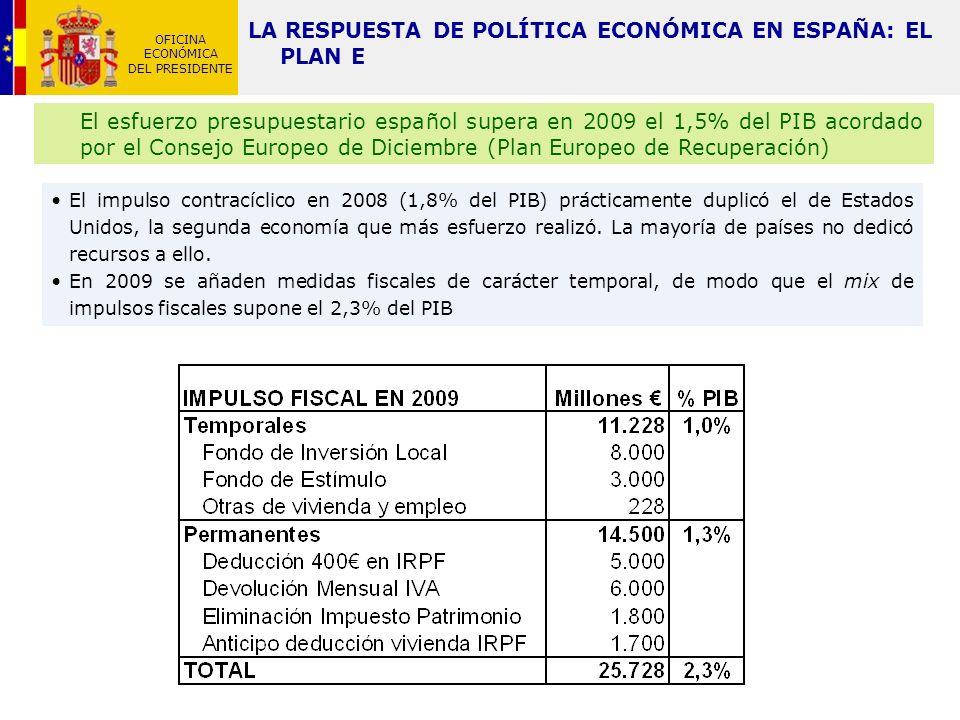 LA RESPUESTA DE POLÍTICA ECONÓMICA EN ESPAÑA: EL PLAN E