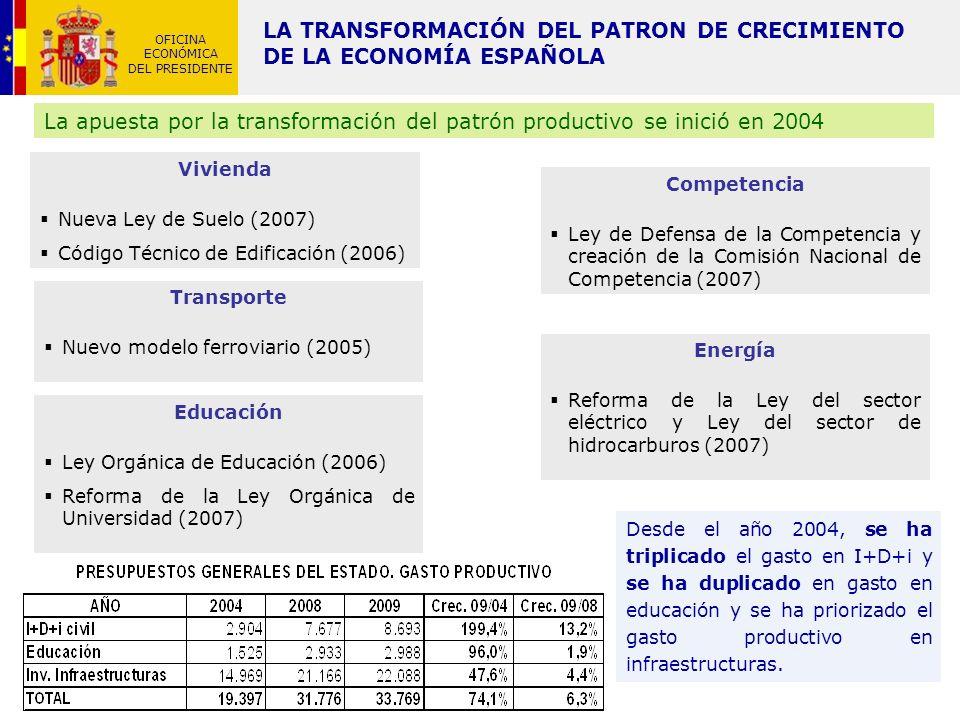 LA TRANSFORMACIÓN DEL PATRON DE CRECIMIENTO DE LA ECONOMÍA ESPAÑOLA