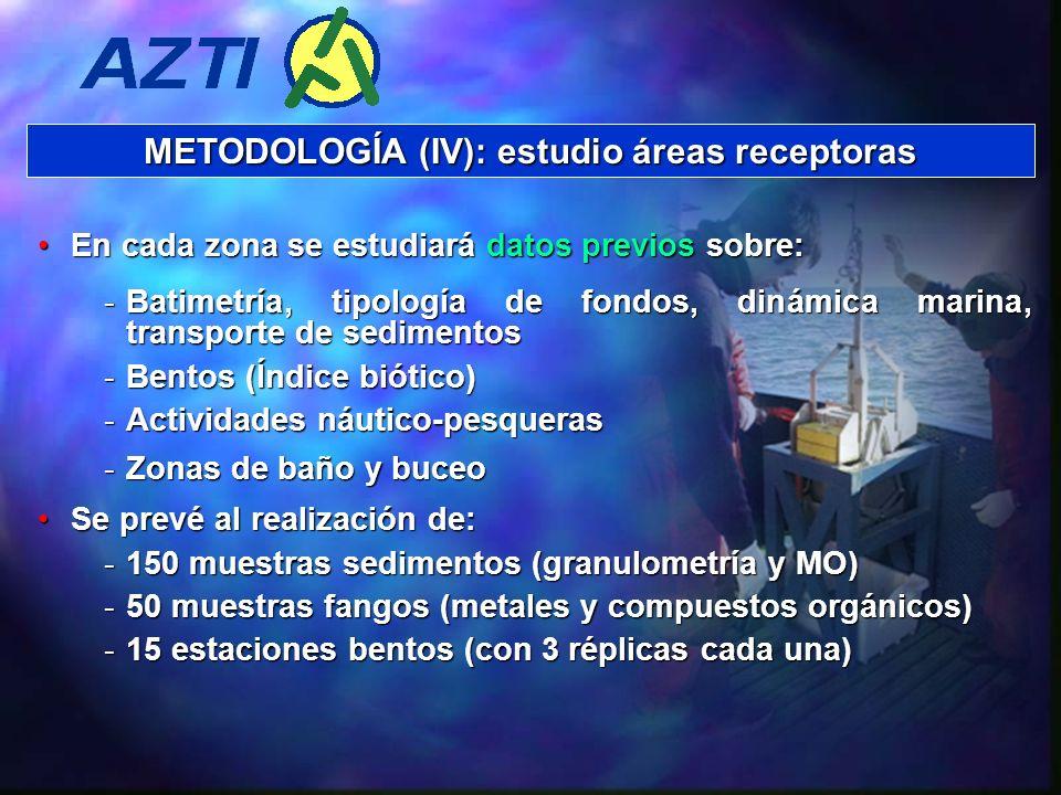 METODOLOGÍA (IV): estudio áreas receptoras