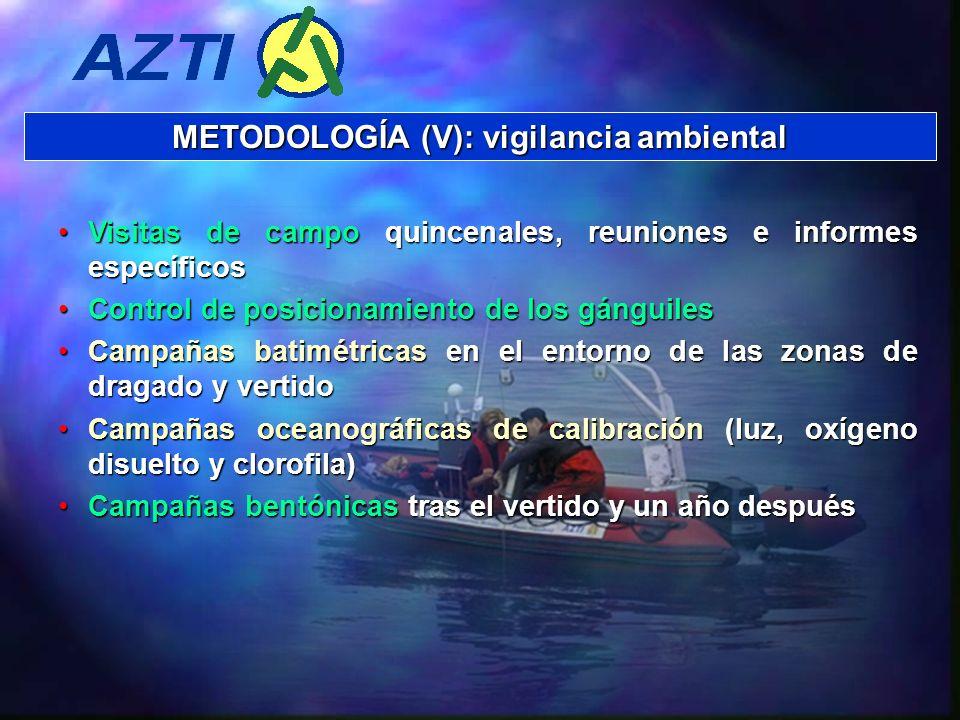METODOLOGÍA (V): vigilancia ambiental