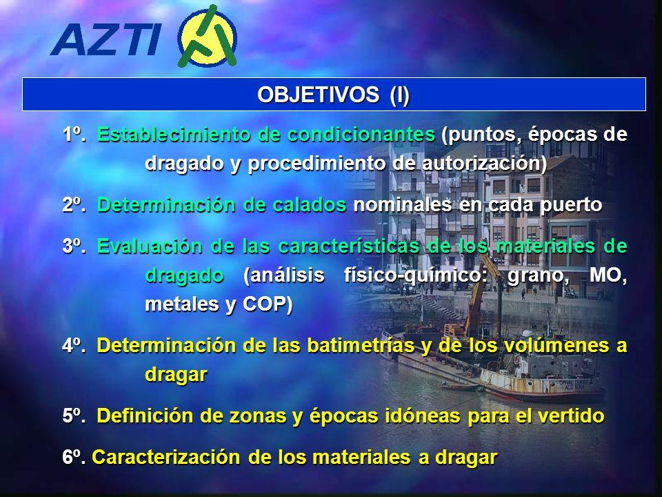 OBJETIVOS (I) 1º. Establecimiento de condicionantes (puntos, épocas de dragado y procedimiento de autorización)