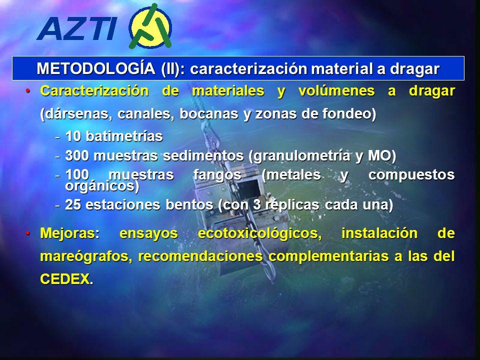 METODOLOGÍA (II): caracterización material a dragar