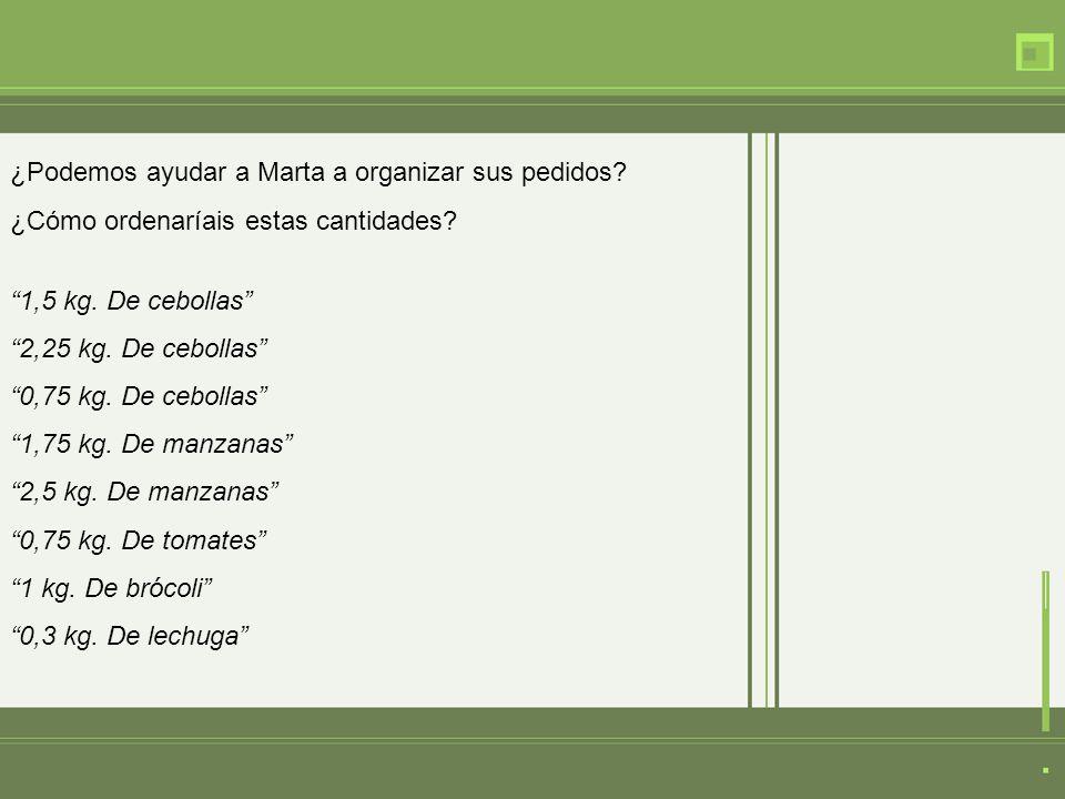 ¿Podemos ayudar a Marta a organizar sus pedidos