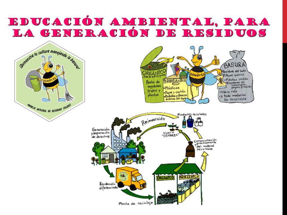 Educación Ambiental, para la generación DE residuos