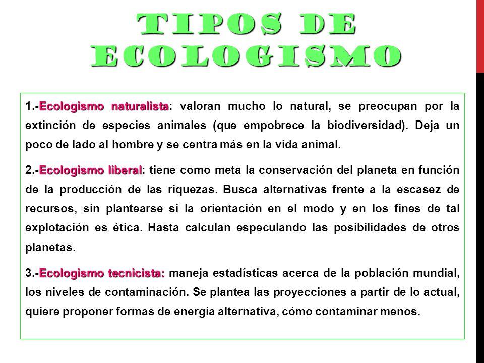 TIPOS DE ECOLOGISMO
