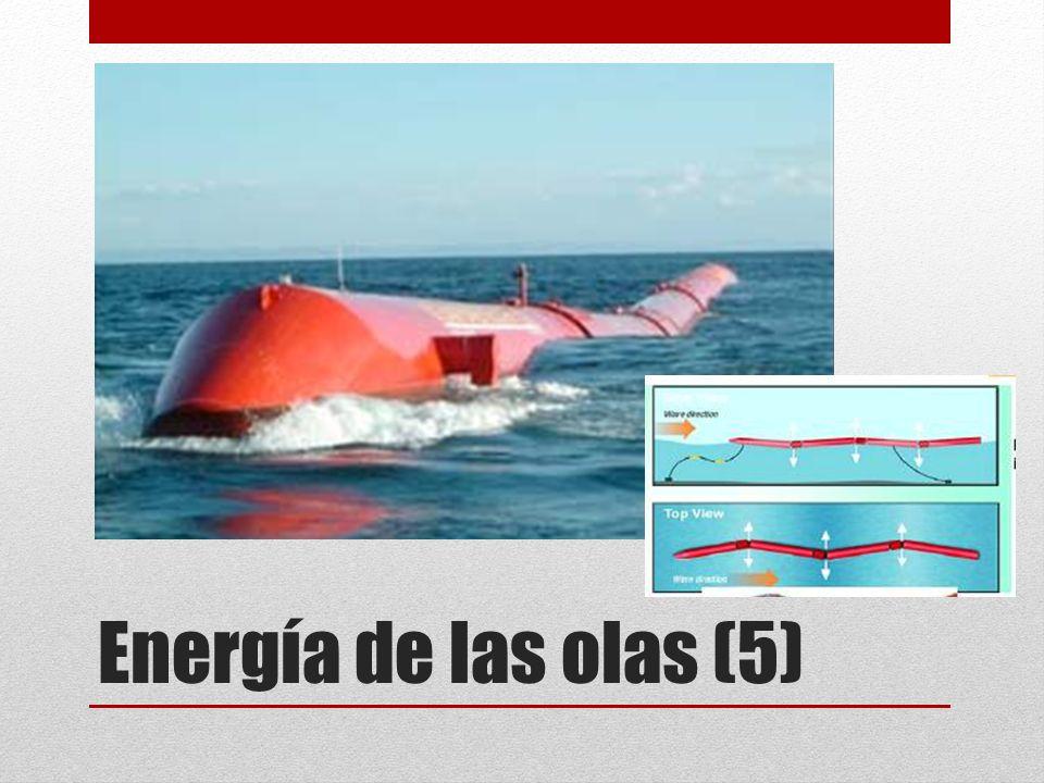 Energía de las olas (5)