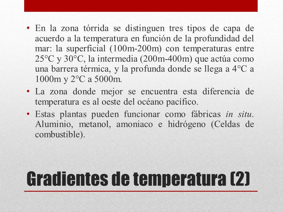 Gradientes de temperatura (2)