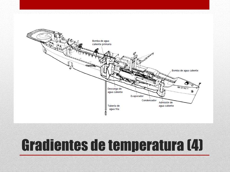 Gradientes de temperatura (4)