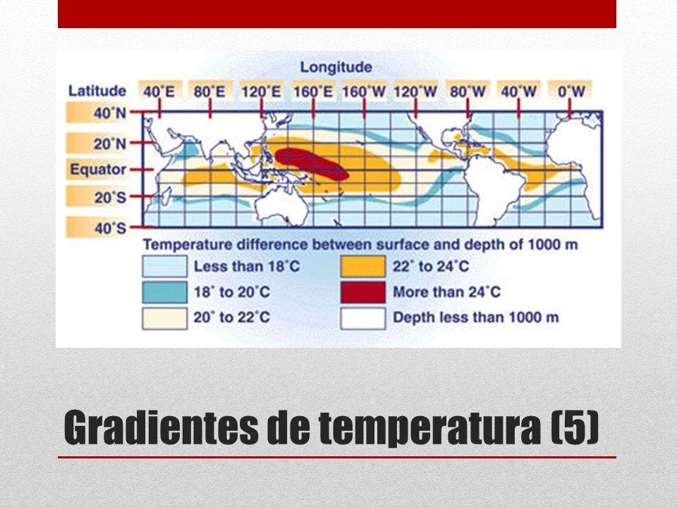 Gradientes de temperatura (5)