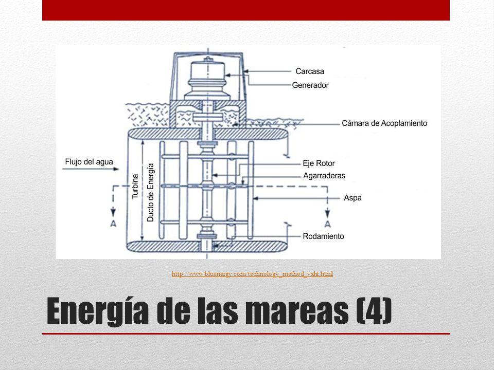 Energía de las mareas (4)