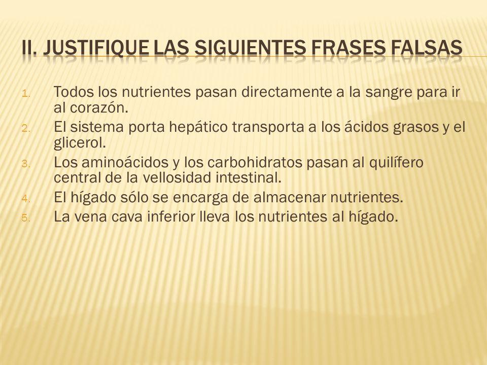 II. Justifique las siguientes frases falsas
