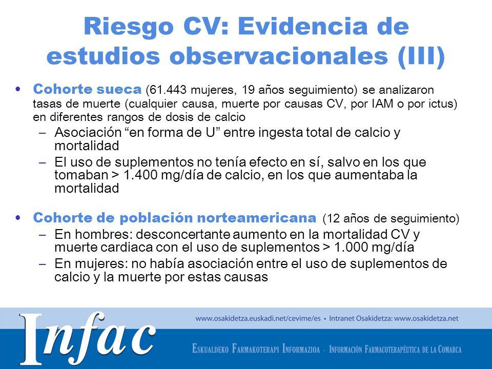 Riesgo CV: Evidencia de estudios observacionales (III)
