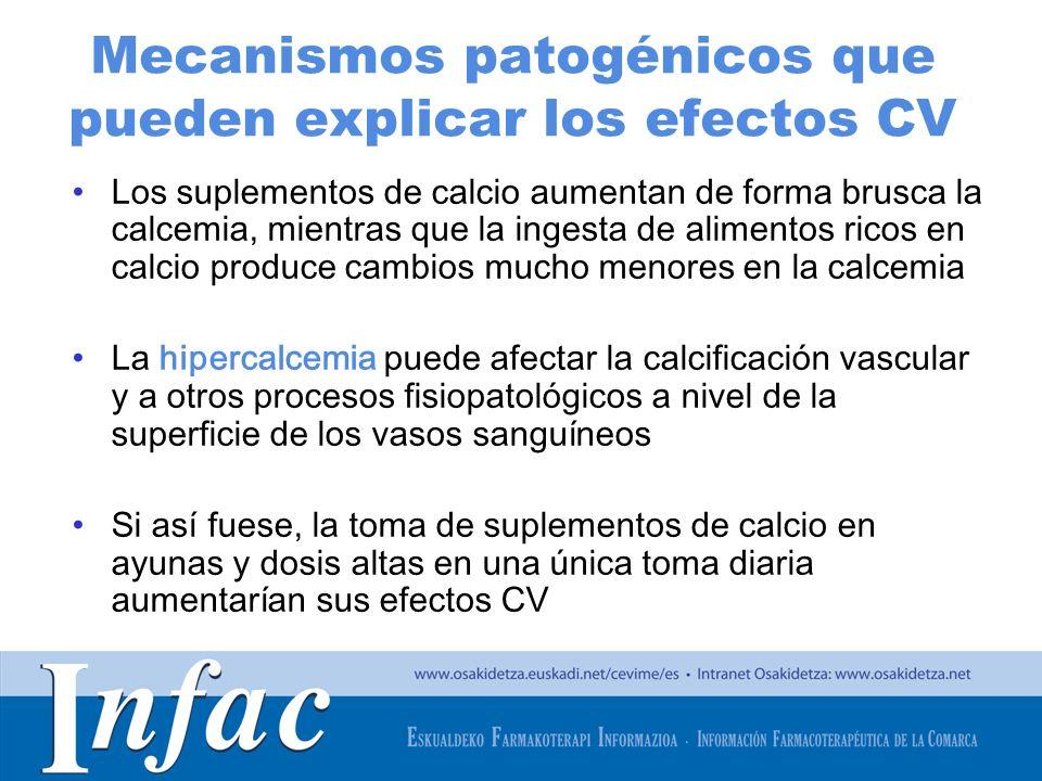 Mecanismos patogénicos que pueden explicar los efectos CV