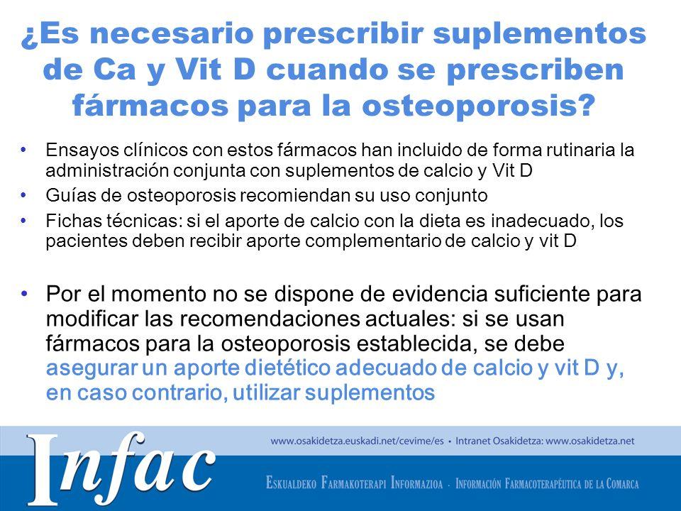 ¿Es necesario prescribir suplementos de Ca y Vit D cuando se prescriben fármacos para la osteoporosis