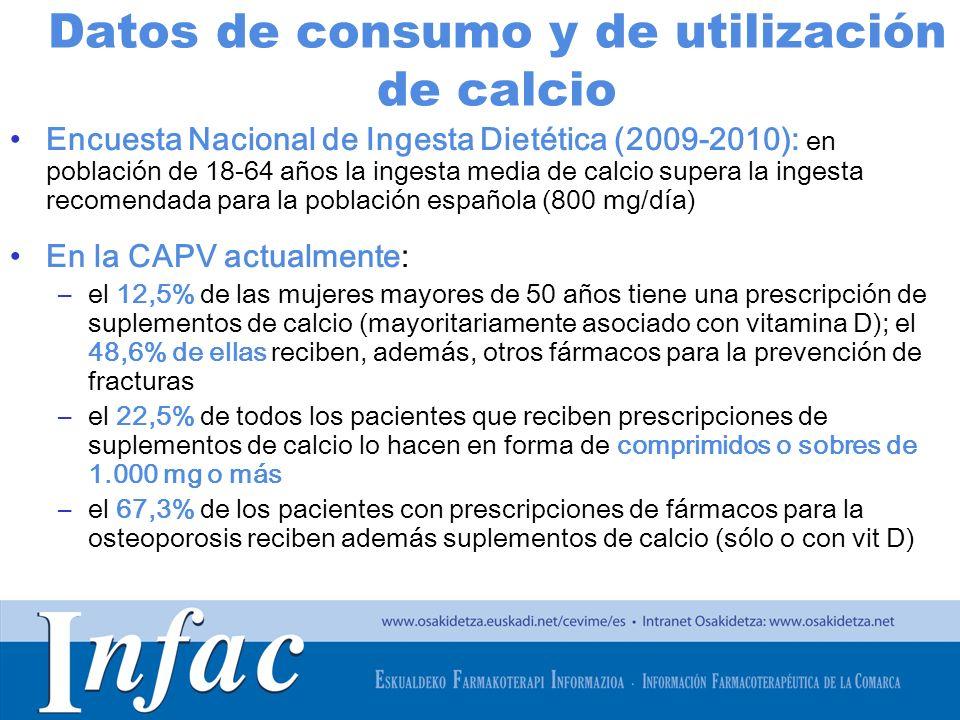Datos de consumo y de utilización de calcio