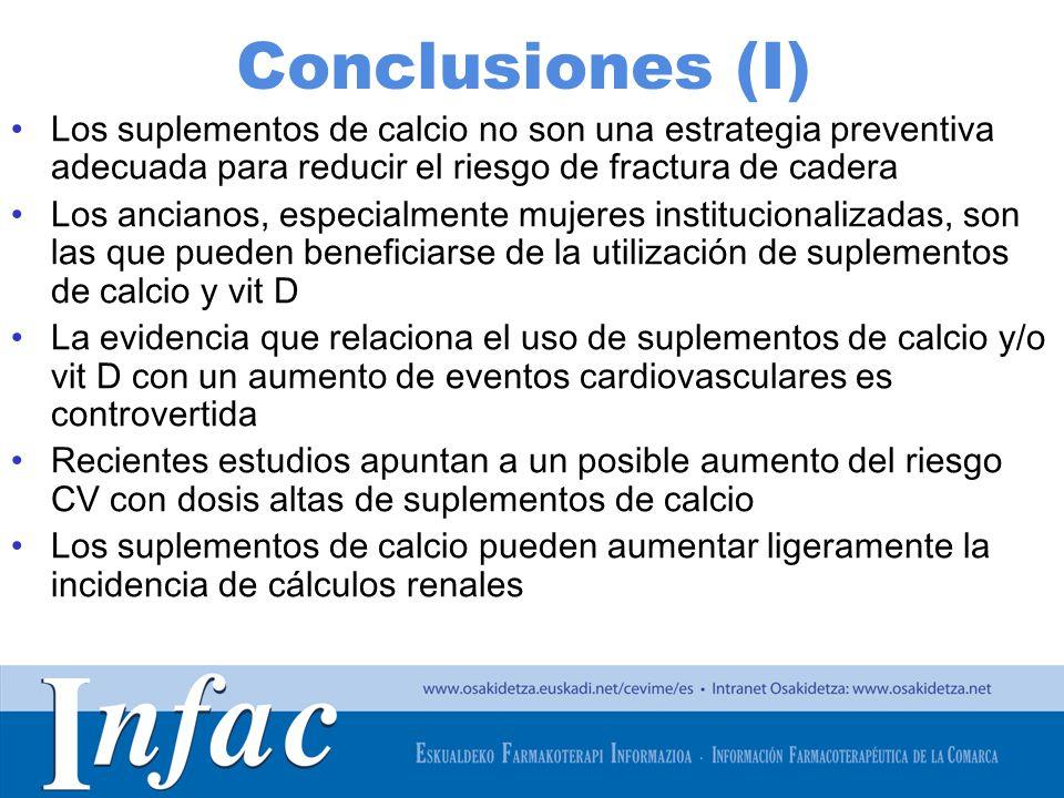 Conclusiones (I) Los suplementos de calcio no son una estrategia preventiva adecuada para reducir el riesgo de fractura de cadera.