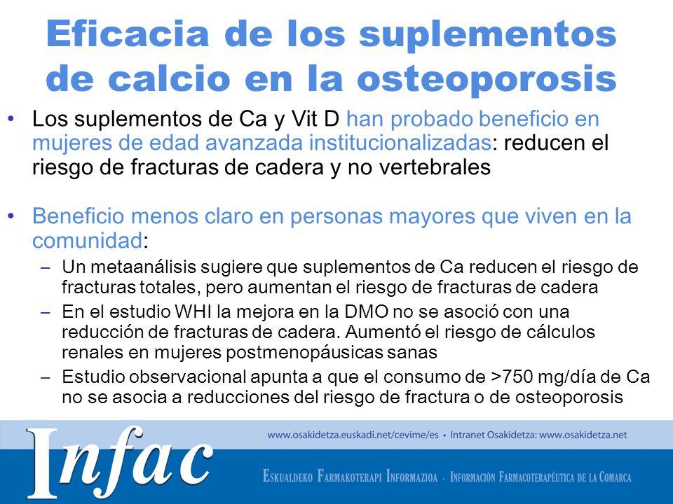 Eficacia de los suplementos de calcio en la osteoporosis