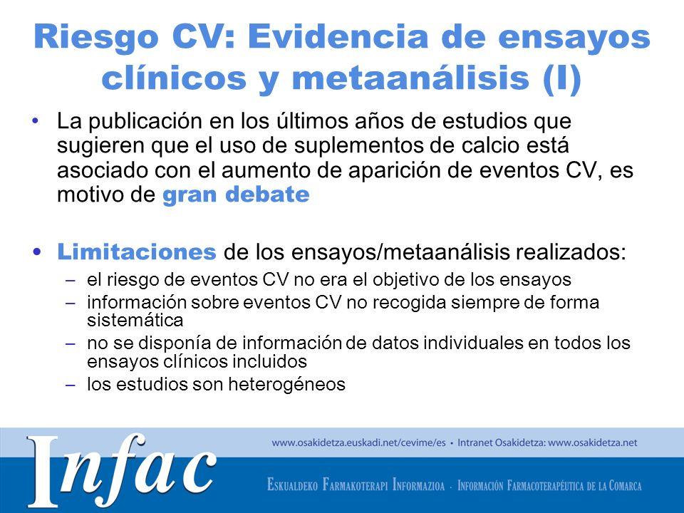Riesgo CV: Evidencia de ensayos clínicos y metaanálisis (I)